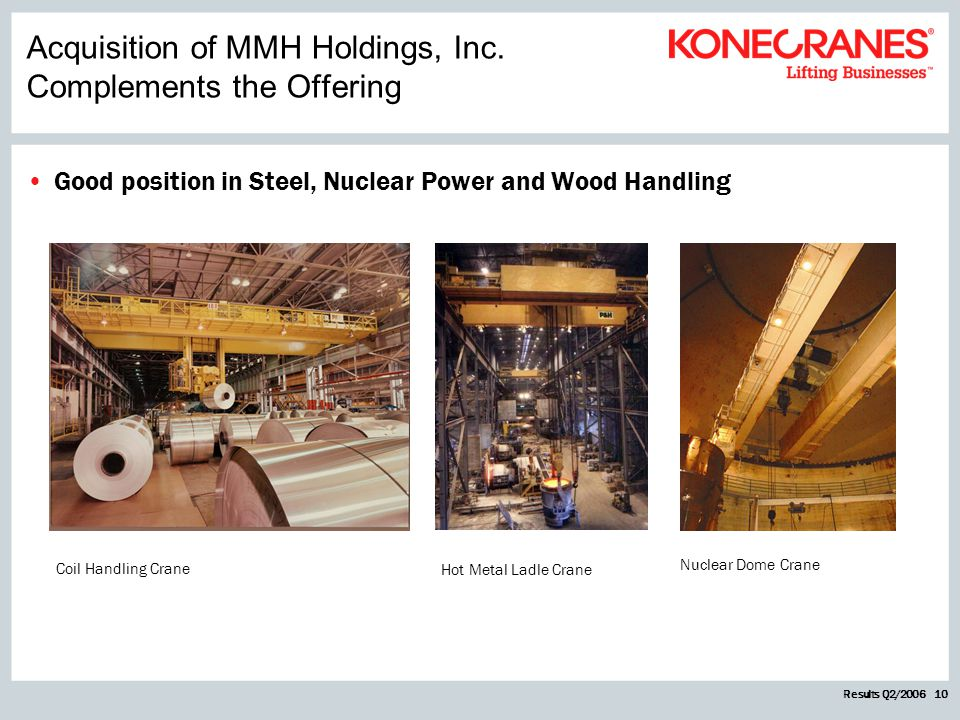 Results Q2/2006 10 Coil Handling Crane Nuclear Dome Crane Hot Metal Ladle Crane Acquisition of MMH Holdings, Inc. Complements the Offering Good positi