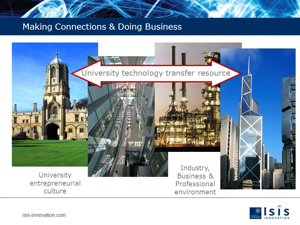 isis-innovation.com Vision for Isis Technology Innovation For People From Oxford and elsewhere Successful exploitation of new ideas Health & Wealth of Society