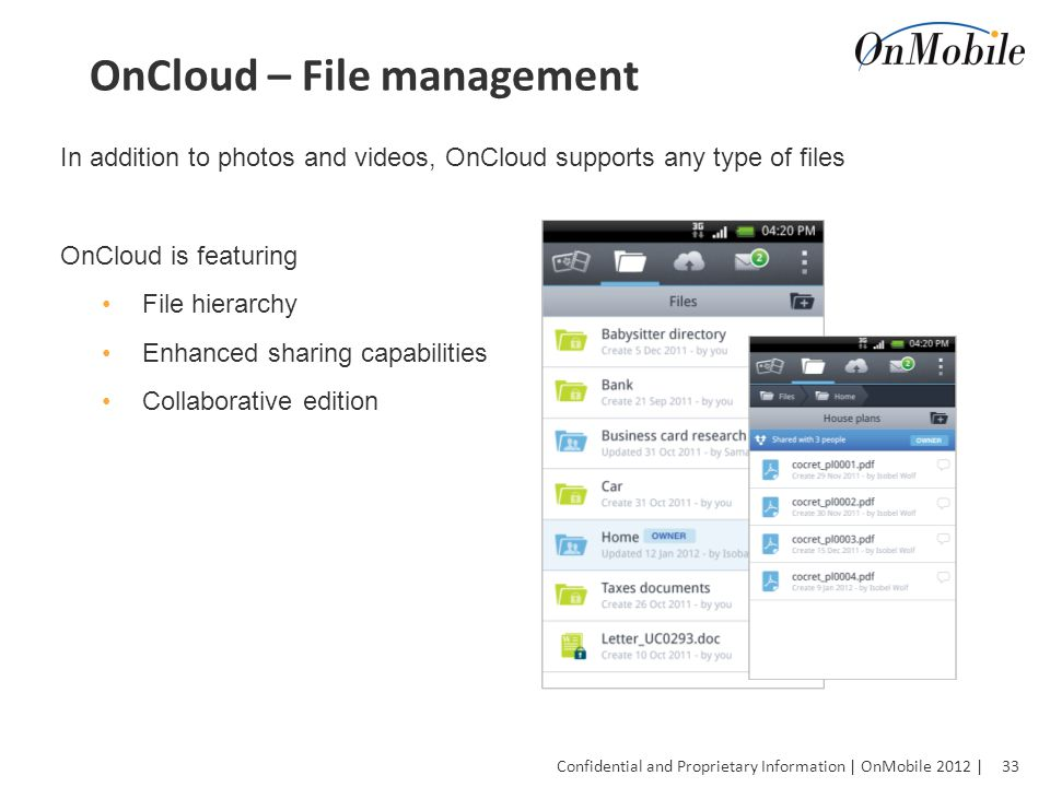 33 Confidential and Proprietary Information | OnMobile 2012 | OnCloud – File management In addition to photos and videos, OnCloud supports any type of files OnCloud is featuring File hierarchy Enhanced sharing capabilities Collaborative edition