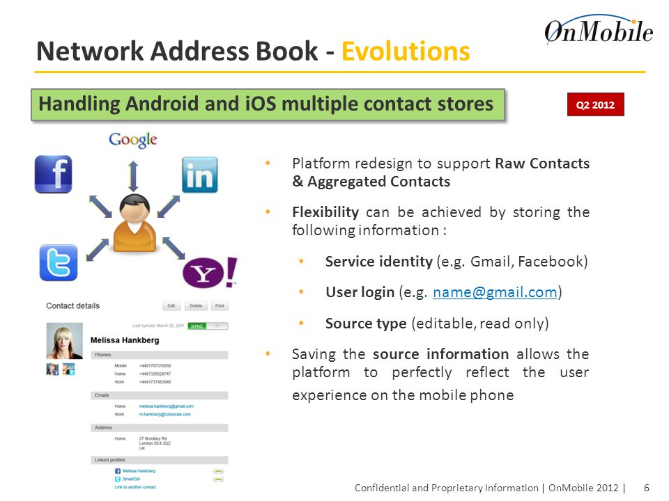 6 Confidential and Proprietary Information | OnMobile 2012 | Network Address Book - Evolutions Platform redesign to support Raw Contacts & Aggregated Contacts Flexibility can be achieved by storing the following information : Service identity (e.g.