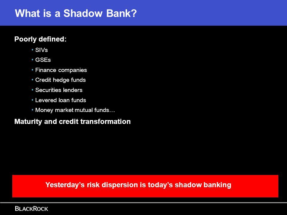 Maturity Transformation – Hedge Fund Style Source: FSA HFS Borrow (raise funds) longer term – but invest shorter term!