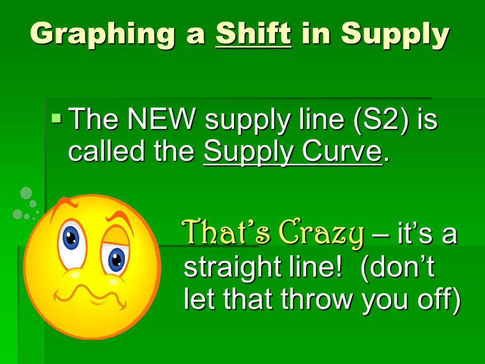 Graphing a Shift in Supply  The NEW supply line (S2) is called the Supply Curve. That's Crazy – it's a straight line! (don't let that throw you off)
