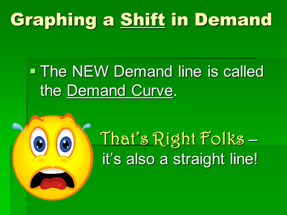 Graphing a Shift in Demand  The NEW Demand line is called the Demand Curve.