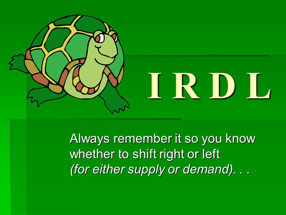 I R D L Always remember it so you know whether to shift right or left (for either supply or demand)...