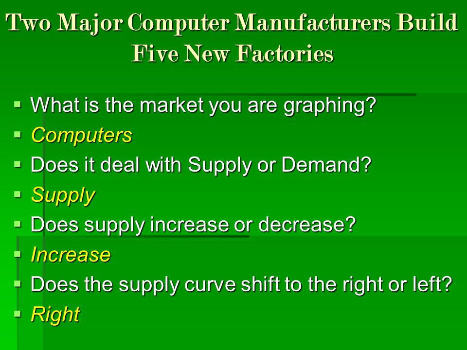 Two Major Computer Manufacturers Build Five New Factories  What is the market you are graphing?  Computers  Does it deal with Supply or Demand?  S