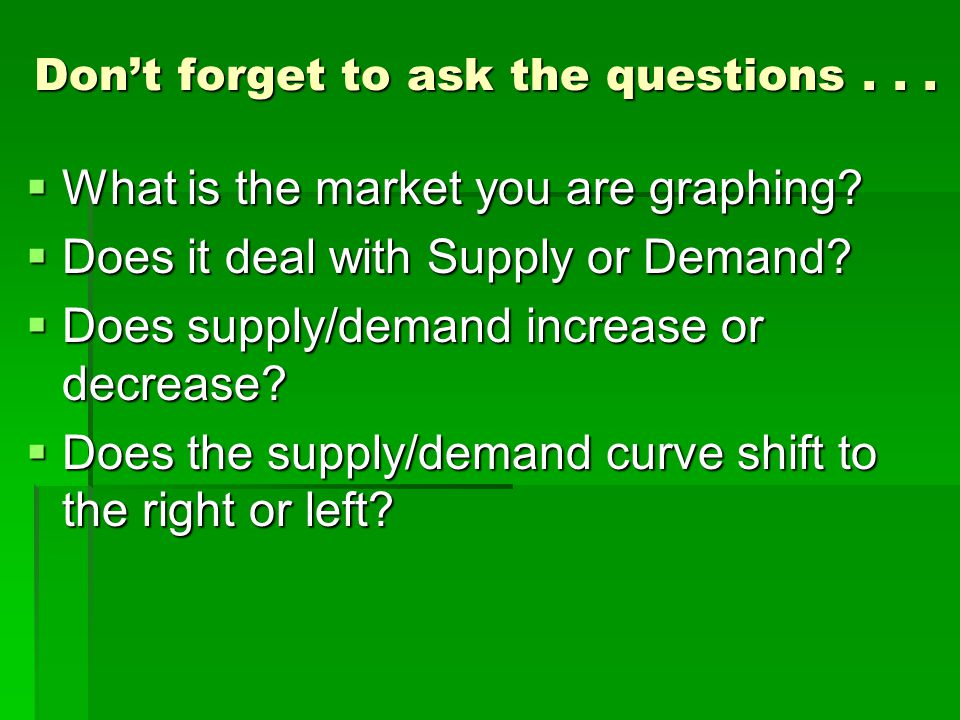 Don't forget to ask the questions...  What is the market you are graphing.
