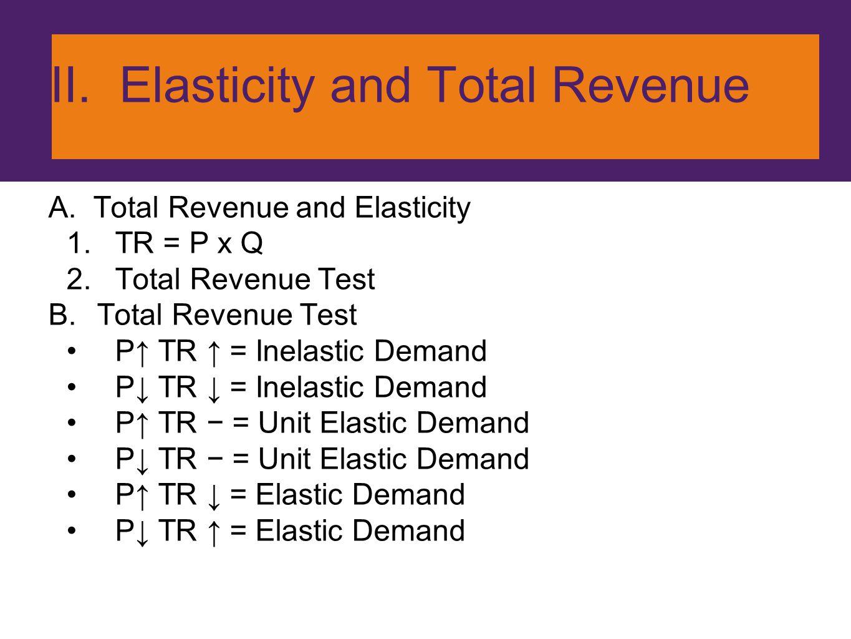 II. Elasticity and Total Revenue A. Total Revenue and Elasticity 1.TR = P x Q 2.Total Revenue Test B.Total Revenue Test P↑ TR ↑ = Inelastic Demand P↓
