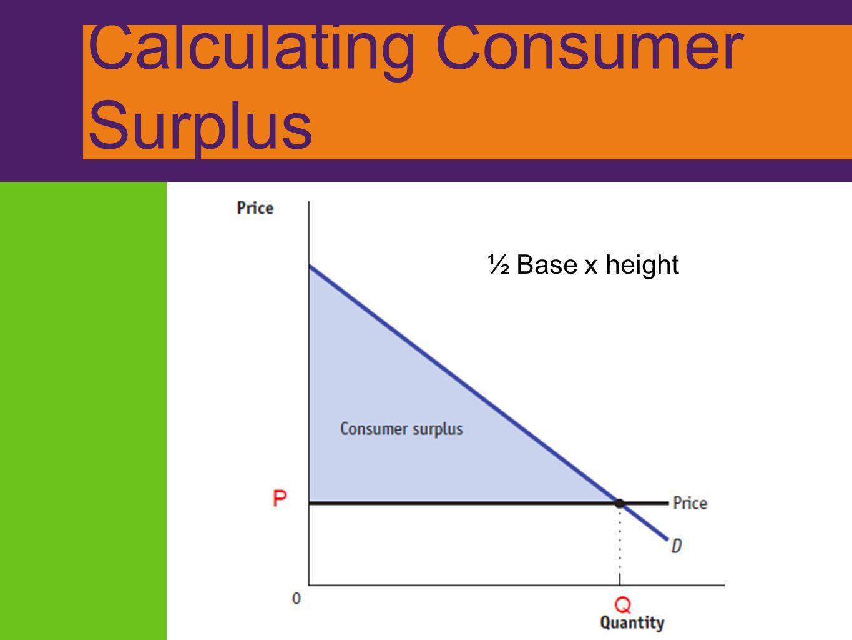 Calculating Consumer Surplus ½ Base x height