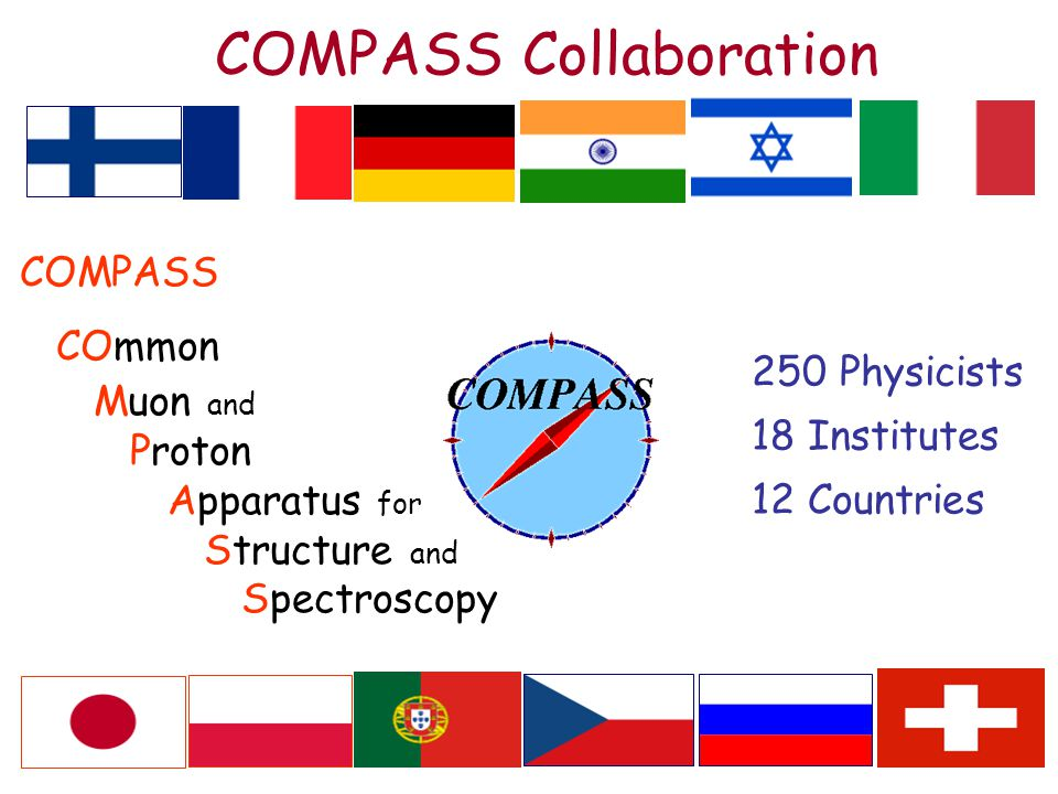 COMPASS Collaboration COMPASS COmmon Muon and Proton Apparatus for Structure and Spectroscopy 250 Physicists 18 Institutes 12 Countries