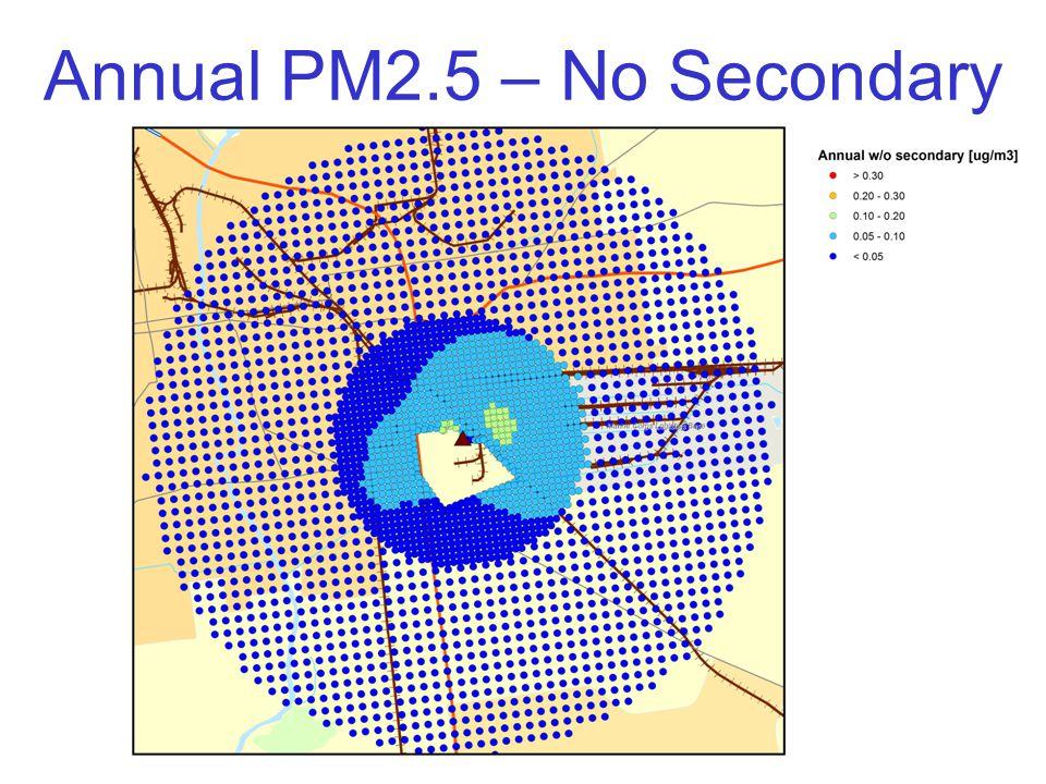 Annual PM2.5 – No Secondary