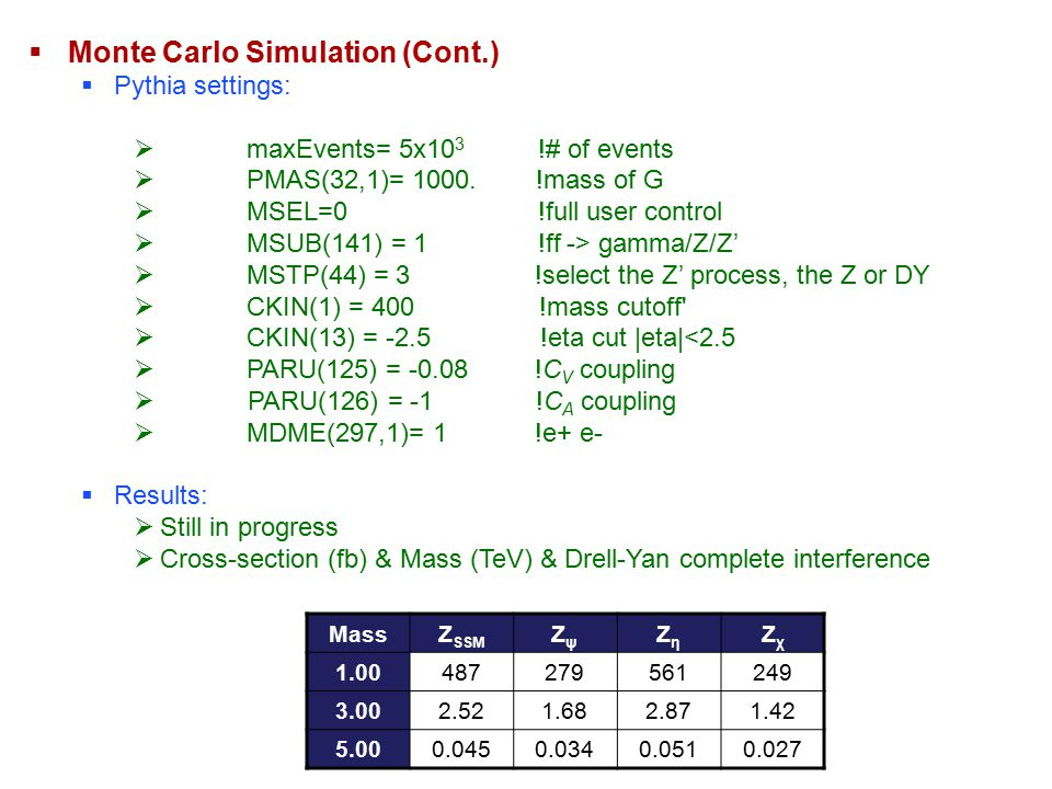  Monte Carlo Simulation (Cont.)  Pythia settings:  maxEvents= 5x10 3 !# of events  PMAS(32,1)= 1000.