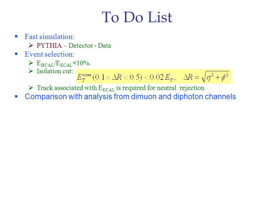 To Do List  Fast simulation:  PYTHIA – Detector - Data  Event selection:  E HCAL /E ECAL < 10%.