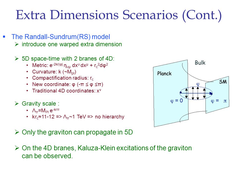 Extra Dimensions Scenarios (Cont.)  The Randall-Sundrum(RS) model  introduce one warped extra dimension  5D space-time with 2 branes of 4D: Metric: e -2kr|φ| η υμ dx υ dx μ + r c 2 dφ 2 Curvature: k (~M pl ) Compactification radius: r c New coordinate: φ (-π ≤ φ ≤π) Traditional 4D coordinates: x ν  Gravity scale : Λ π =M Pl e -krπ kr c ≈11-12 => Λ π ~1 TeV => no hierarchy  Only the graviton can propagate in 5D  On the 4D branes, Kaluza-Klein excitations of the graviton can be observed.