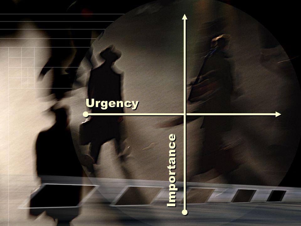 Urgency Importance
