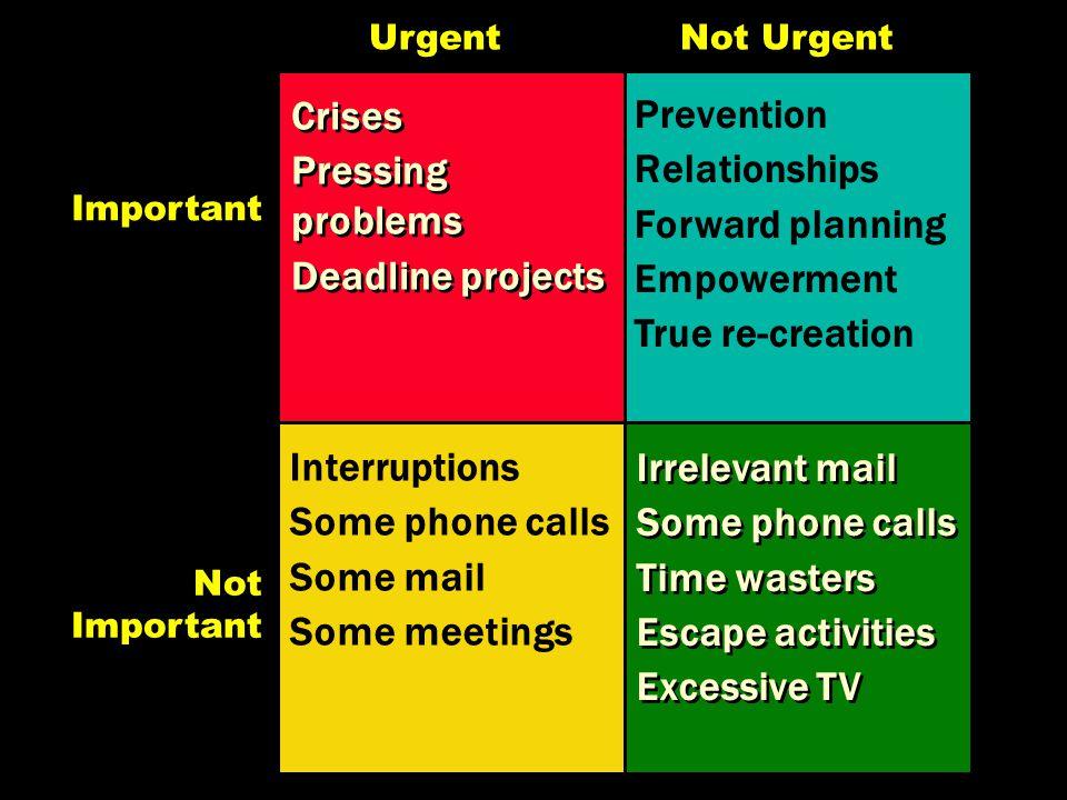 UrgentNot Urgent Important Not Important Crises Pressing problems Deadline projects Crises Pressing problems Deadline projects Prevention Relationship