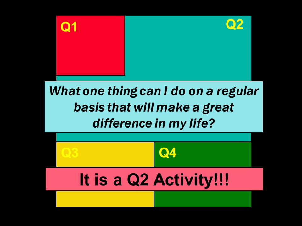 Q1Q2 Q3Q4 Q1 Q4Q3 Q2 What one thing can I do on a regular basis that will make a great difference in my life? It is a Q2 Activity!!!