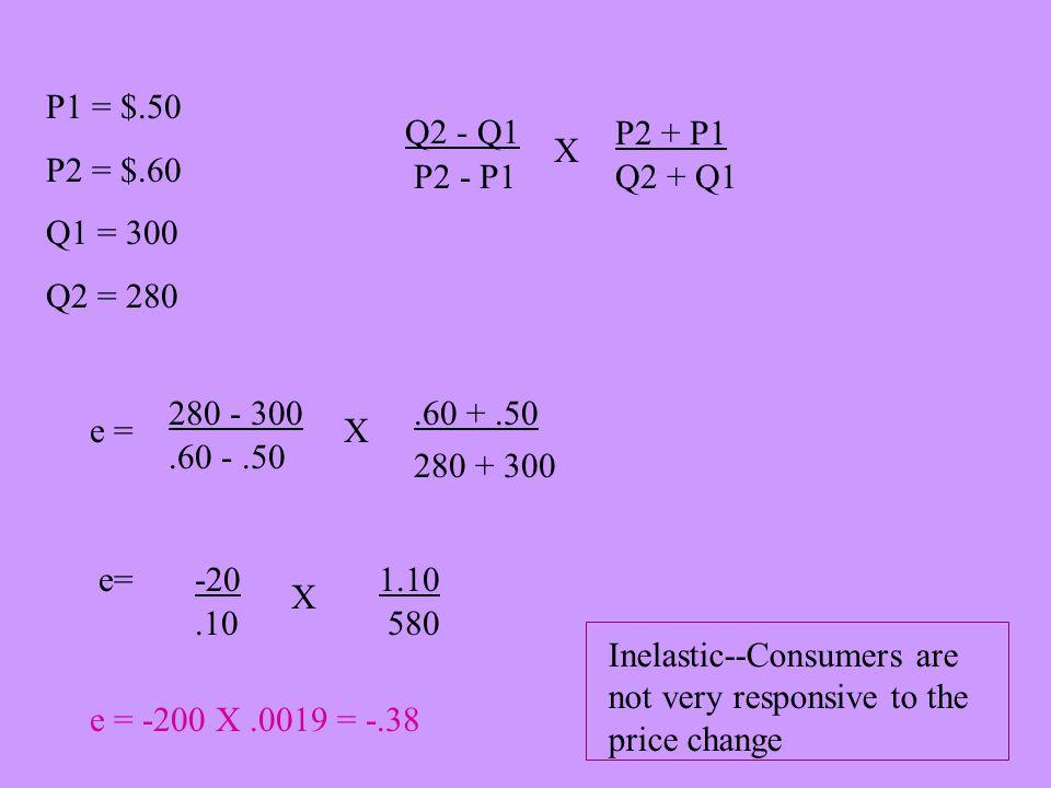 Q2 - Q1 P2 - P1 P2 + P1 Q2 + Q1 X P1 = $.50 P2 = $.60 Q1 = 300 Q2 = 280 e = 280 - 300.60 -.50 X.60 +.50 280 + 300 e = -20.10 X 1.10 580