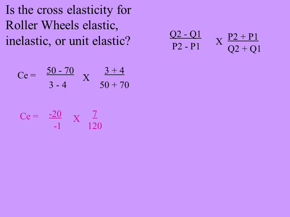 Is the cross elasticity for Roller Wheels elastic, inelastic, or unit elastic.