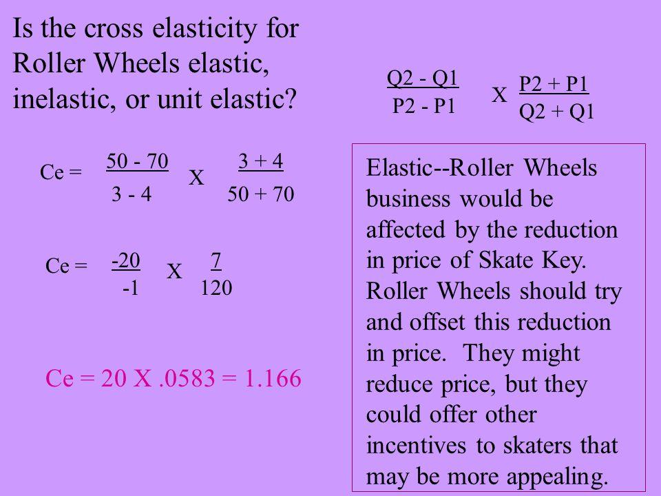Q2 - Q1 P2 - P1 P2 + P1 Q2 + Q1 X Ce = 50 - 70 3 - 4 X 3 + 4 50 + 70 Is the cross elasticity for Roller Wheels elastic, inelastic, or unit elastic.