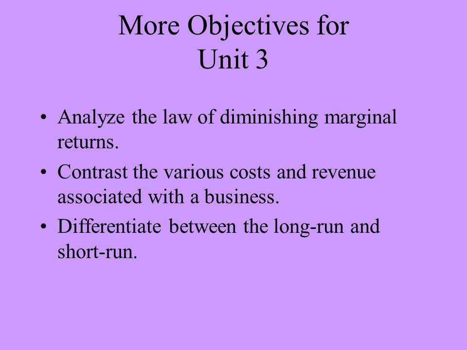 Unit 3 Objectives Explain the concept of elasticity.