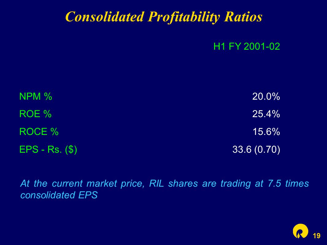 19 At the current market price, RIL shares are trading at 7.5 times consolidated EPS H1 FY 2001-02 NPM %20.0% ROE %25.4% ROCE %15.6% EPS - Rs.