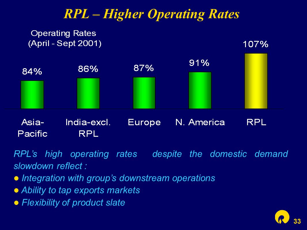 33 RPL – Higher Operating Rates RPL's high operating rates despite the domestic demand slowdown reflect : Integration with group's downstream operations Ability to tap exports markets Flexibility of product slate