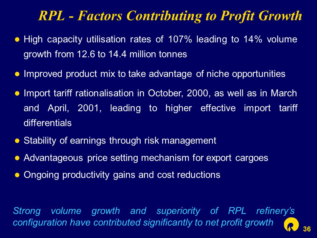 36 RPL - Factors Contributing to Profit Growth High capacity utilisation rates of 107% leading to 14% volume growth from 12.6 to 14.4 million tonnes I