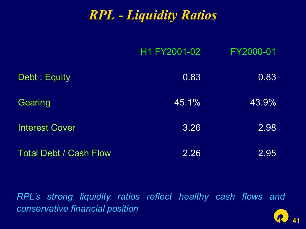 41 RPL - Liquidity Ratios RPL's strong liquidity ratios reflect healthy cash flows and conservative financial position H1 FY2001-02 FY2000-01 Debt : E