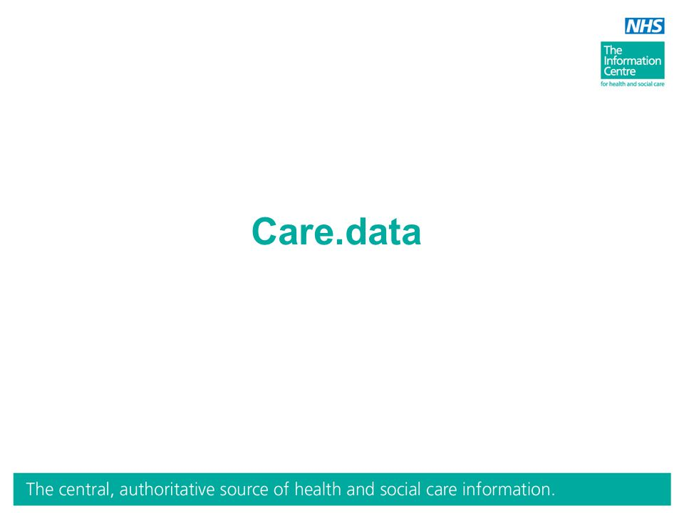 Care.data