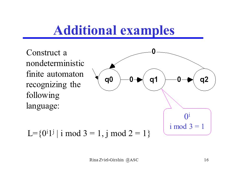 Rina Zviel-Girshin @ASC16 Additional examples Construct a nondeterministic finite automaton recognizing the following language: L={0 i 1 j | i mod 3 = 1, j mod 2 = 1} 0 i i mod 3 = 1