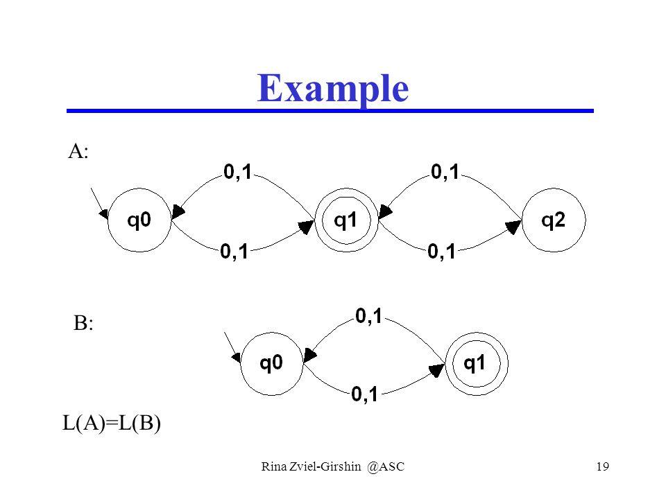 Rina Zviel-Girshin @ASC19 Example A: B: L(A)=L(B)
