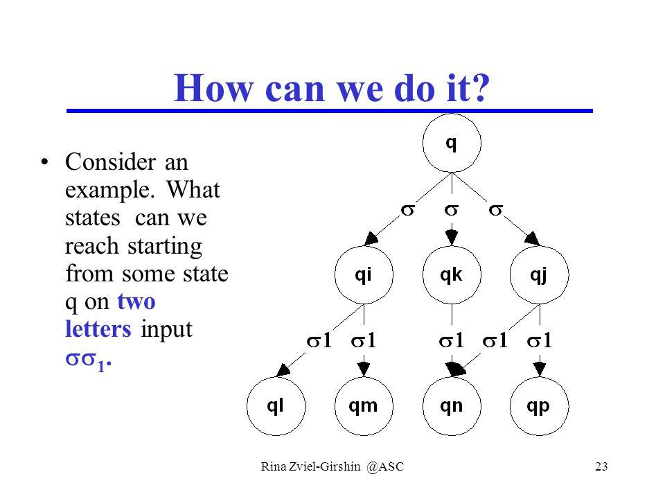 Rina Zviel-Girshin @ASC23 How can we do it. Consider an example.