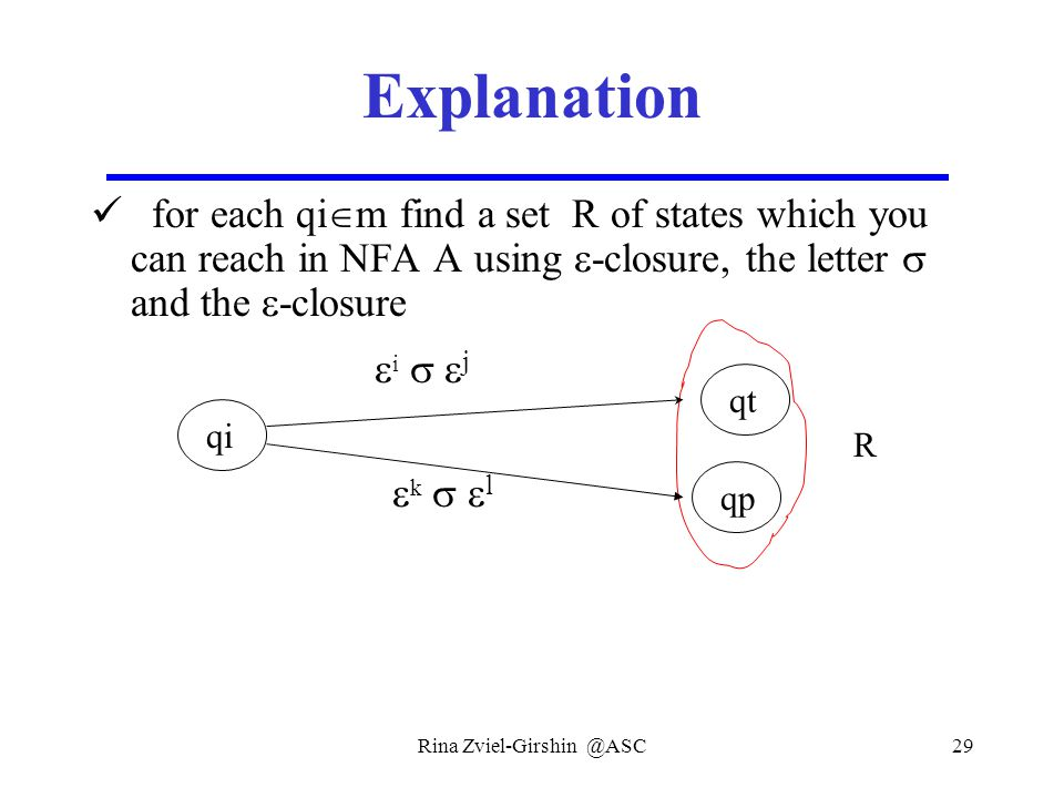 Rina Zviel-Girshin @ASC29 Explanation for each qi  m find a set R of states which you can reach in NFA A using  -closure, the letter  and the  -cl