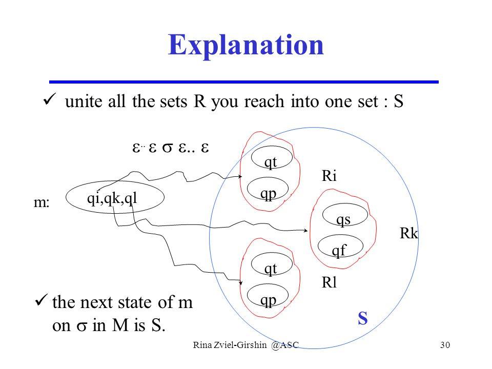 Rina Zviel-Girshin @ASC30 Explanation the next state of m on  in M is S. qt qp Ri qi,qk,ql m: qs qf Rk qt qp Rl S ..   ..  unite all the sets R