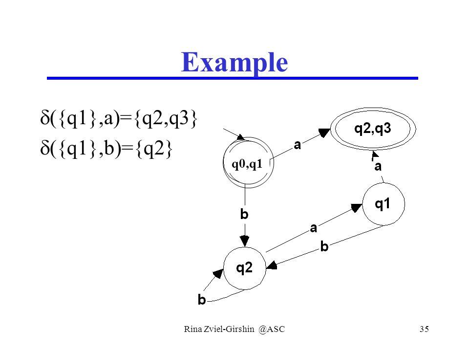 Rina Zviel-Girshin @ASC35 Example  ({q1},a)={q2,q3}  ({q1},b)={q2} q0,q1
