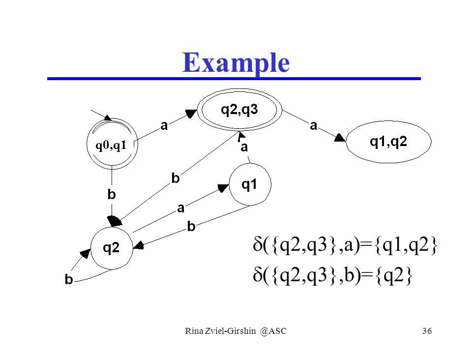 Rina Zviel-Girshin @ASC36 Example  ({q2,q3},a)={q1,q2}  ({q2,q3},b)={q2} q0,q1