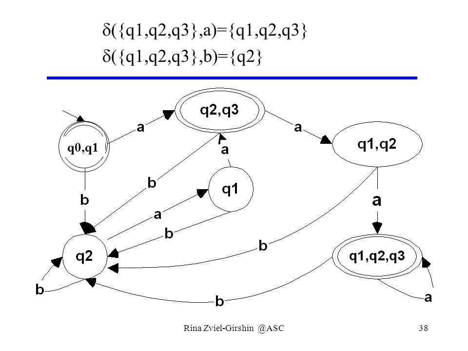 Rina Zviel-Girshin @ASC38  ({q1,q2,q3},a)={q1,q2,q3}  ({q1,q2,q3},b)={q2} q0,q1
