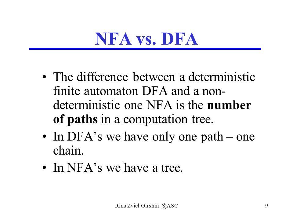 Rina Zviel-Girshin @ASC20 Equivalency Theorem Every NFA has an equivalent DFA.