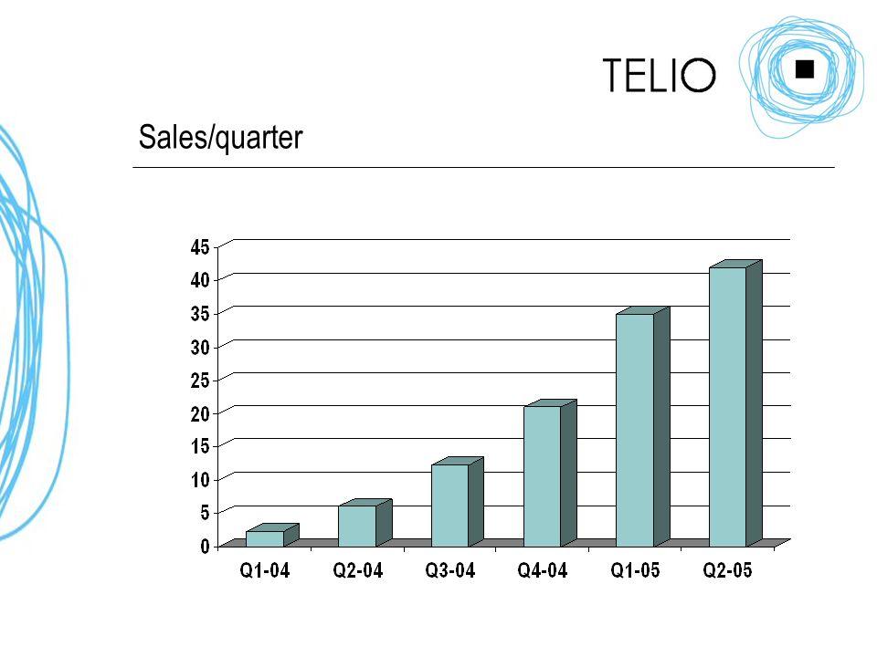 Sales/quarter