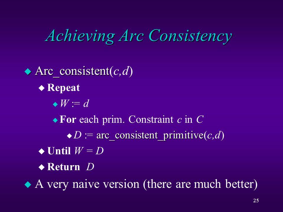 25 Achieving Arc Consistency u Arc_consistent u Arc_consistent(c,d) u Repeat u W := d u For each prim.