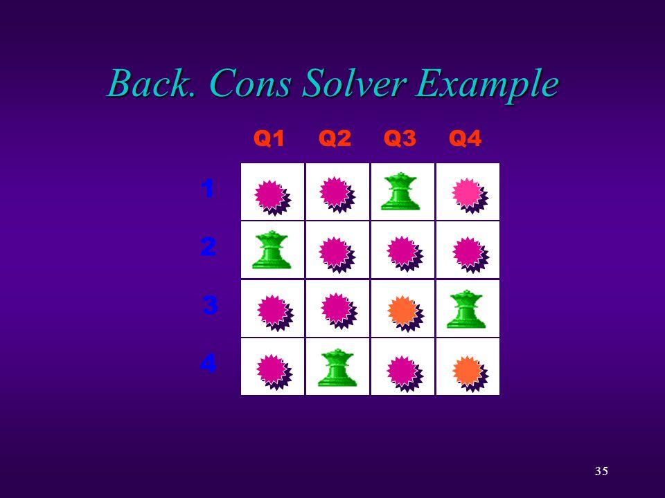 35 Back. Cons Solver Example Q1Q2Q3Q4 1 2 3 4