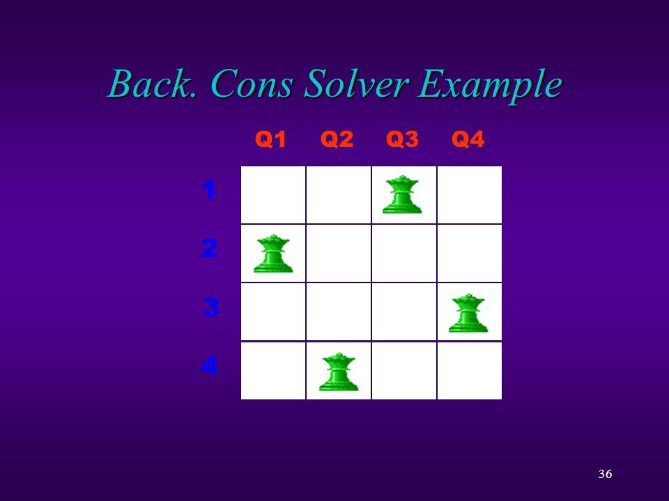 36 Back. Cons Solver Example Q1Q2Q3Q4 1 2 3 4