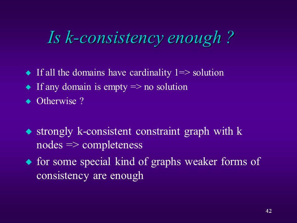 42 Is k-consistency enough .