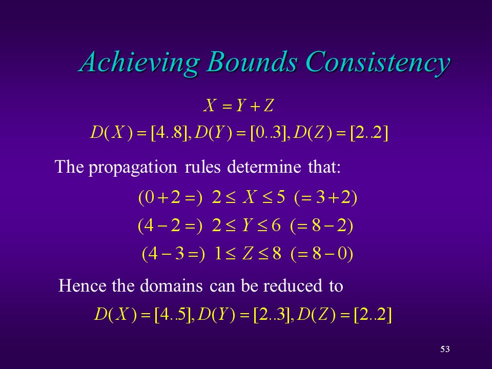 53 Achieving Bounds Consistency The propagation rules determine that: Hence the domains can be reduced to