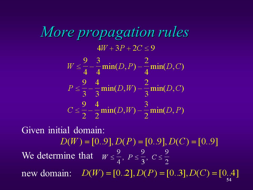 54 More propagation rules Given initial domain: We determine that new domain: