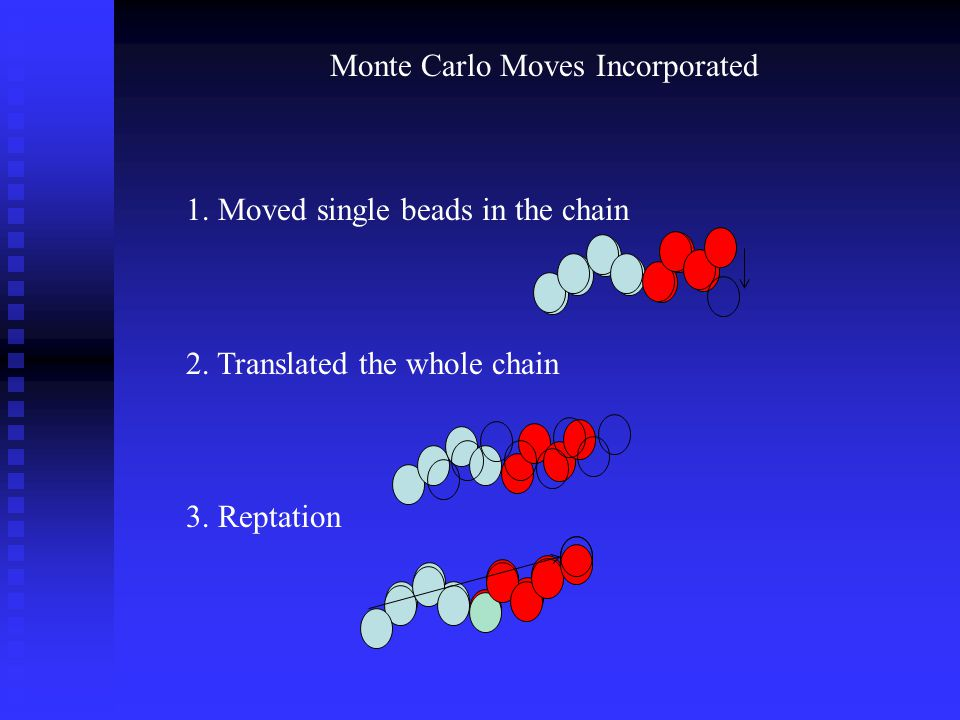 Monte Carlo Moves Incorporated 1. Moved single beads in the chain 2. Translated the whole chain 3. Reptation