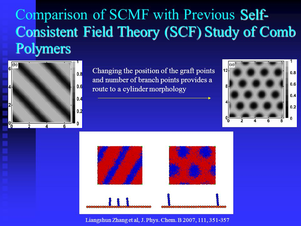 Self- Consistent Field Theory (SCF) Study of Comb Polymers Comparison of SCMF with Previous Self- Consistent Field Theory (SCF) Study of Comb Polymers