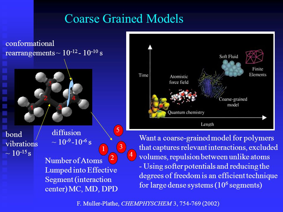 Coarse Grained Models bond vibrations ~ 10 -15 s diffusion ~ 10 -9 -10 -6 s conformational rearrangements ~ 10 -12 - 10 -10 s Number of Atoms Lumped i