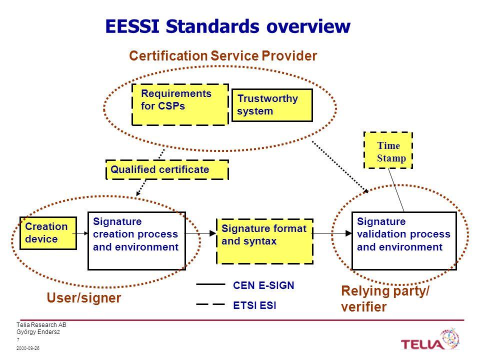 Telia Research AB György Endersz 2000-09-26 18 ES-T = The ETSI Timestamp Electronic Signature.