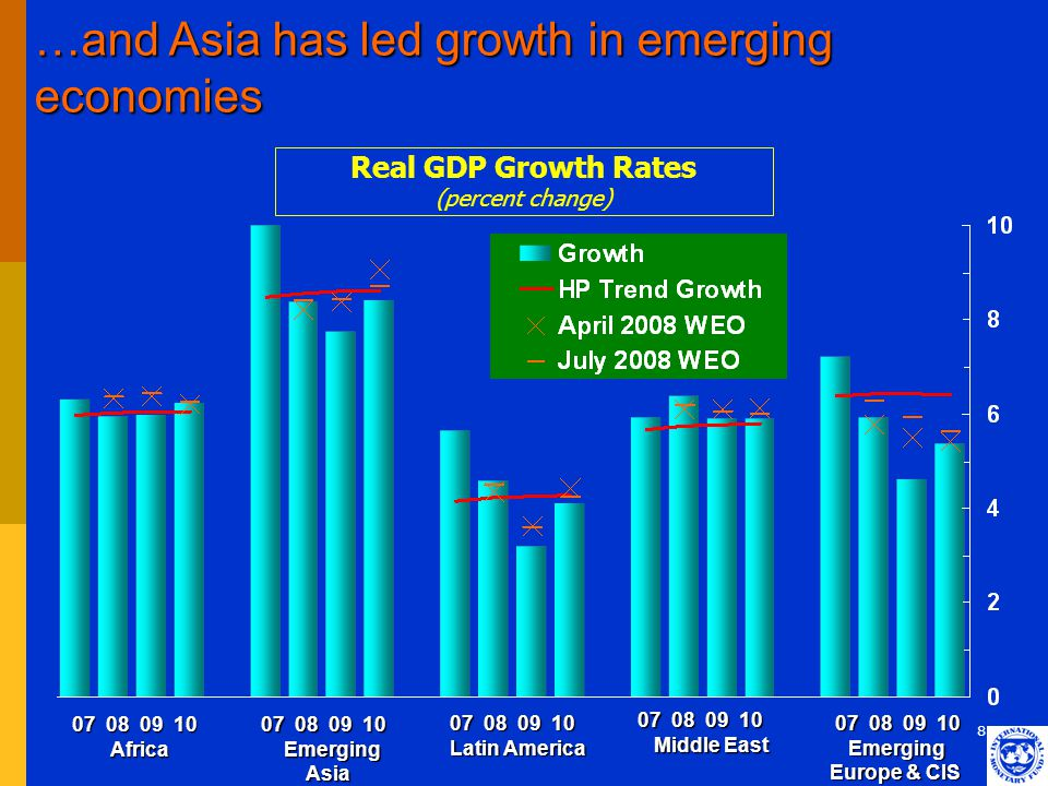 9 A note on country groupings  Emerging Asia: Newly Industrialized Asian Economies: Hong Kong SAR, Korea, Singapore, Taiwan Province of China Developing Asia: Afghanistan, Rep.